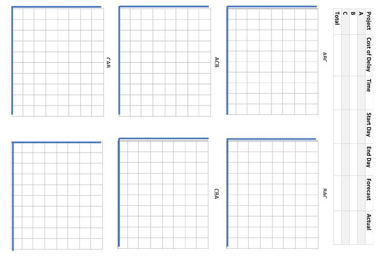 gwan-sequence-chart